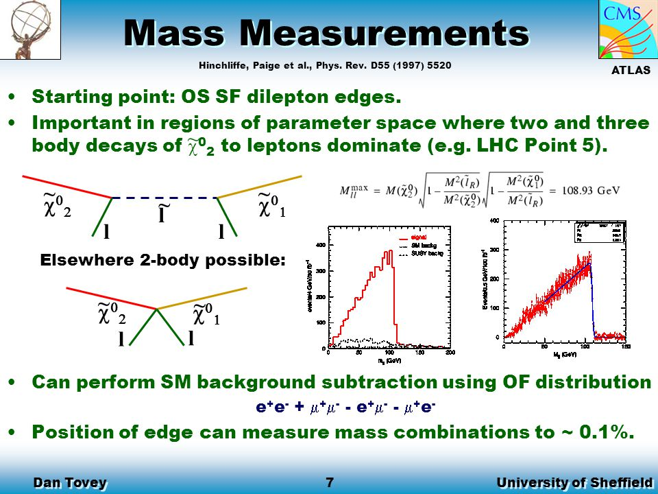 University of Sheffield Dan Tovey 6 SUSY Mass Scale First measured SUSY parameter likely to be mass scale. Effective mass signal peak position ~ 2x SU