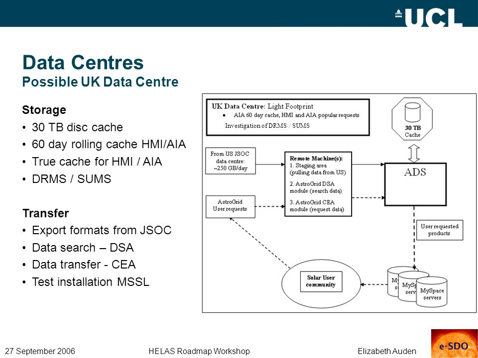 27 September 2006 HELAS Roadmap Workshop Elizabeth Auden Data Centres Possible UK Data Centre Storage 30 TB disc cache 60 day rolling cache HMI/AIA True cache for HMI / AIA DRMS / SUMS Transfer Export formats from JSOC Data search – DSA Data transfer - CEA Test installation MSSL Investigation of DRMS / SUMS