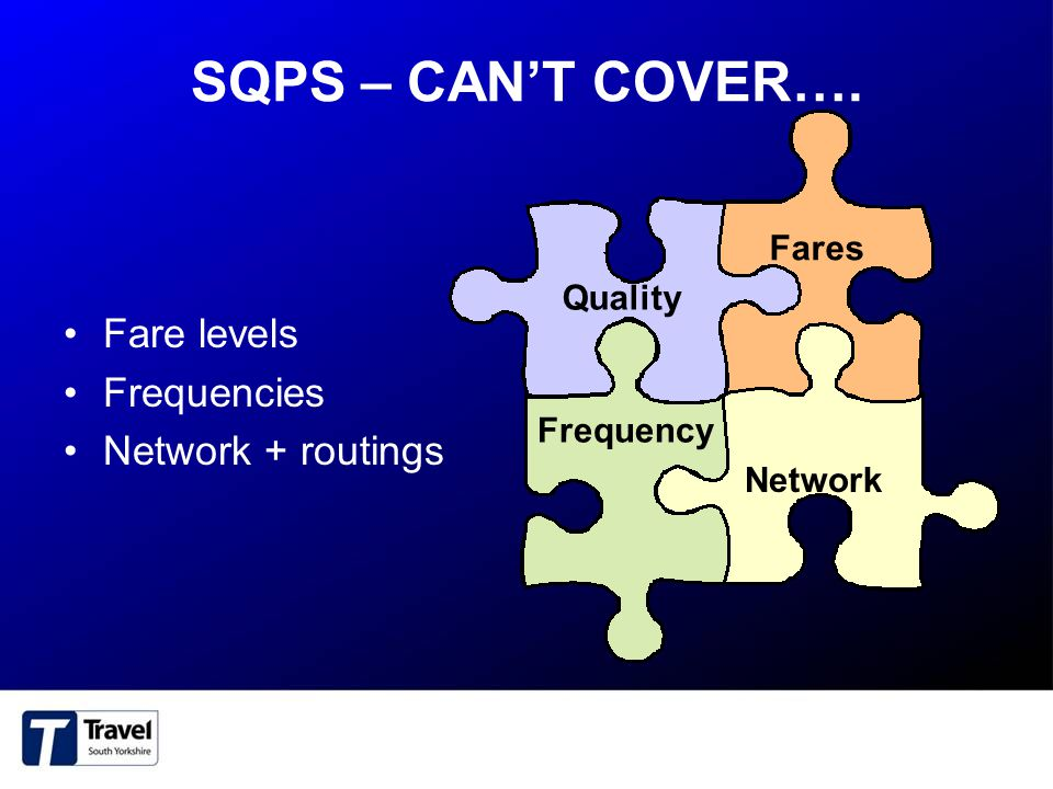 SQPS – CAN'T COVER…. Fare levels Frequencies Network + routings Quality Fares Frequency Network