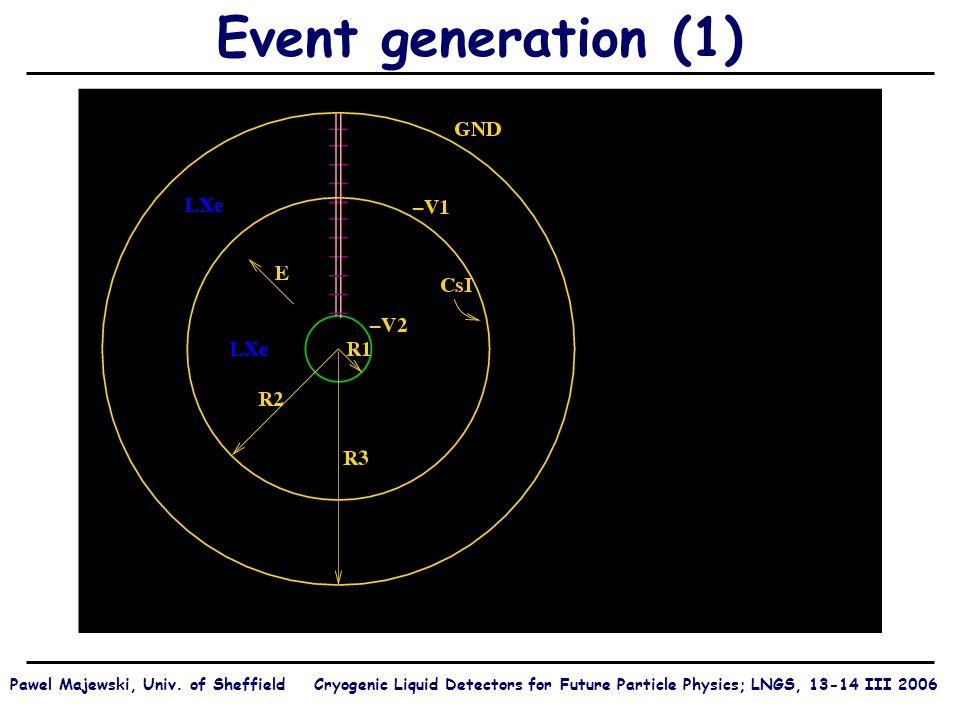 Event generation (1) Pawel Majewski, Univ.