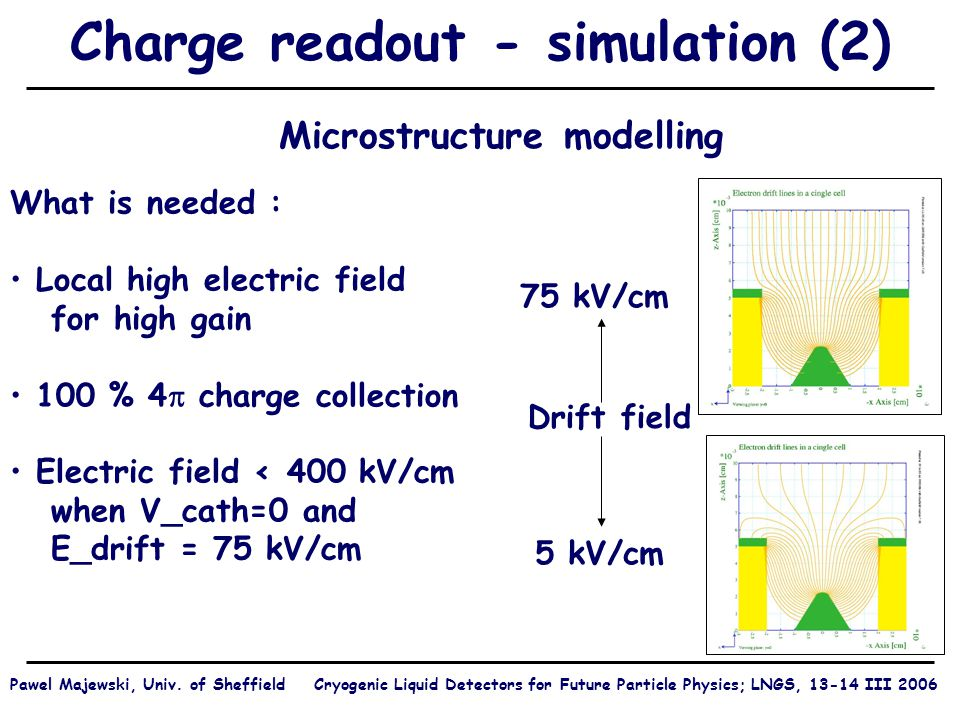 Charge readout - simulation (2) Microstructure modelling What is needed : Local high electric field for high gain 100 % 4  charge collection Electric field < 400 kV/cm when V_cath=0 and E_drift = 75 kV/cm Drift field 75 kV/cm 5 kV/cm Pawel Majewski, Univ.