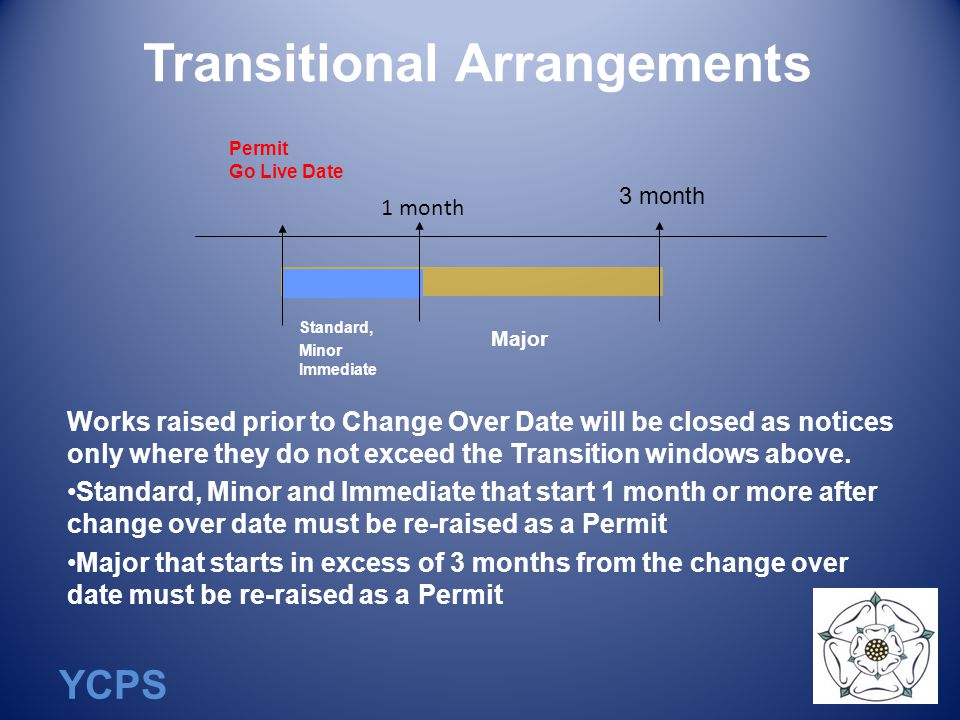 YCPS Transitional Arrangements Major Permit Go Live Date 3 month 1 month Standard, Minor Immediate Works raised prior to Change Over Date will be closed as notices only where they do not exceed the Transition windows above.