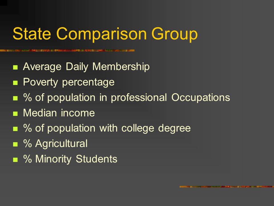 State Comparison Group Average Daily Membership Poverty percentage % of population in professional Occupations Median income % of population with college degree % Agricultural % Minority Students