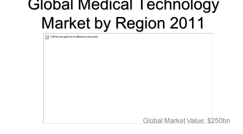 Global Medical Technology Market by Region 2011 Source: Espciom 2011Sir Christopher O'Donnell – Sheffield 2012 Global Market Value: $250bn