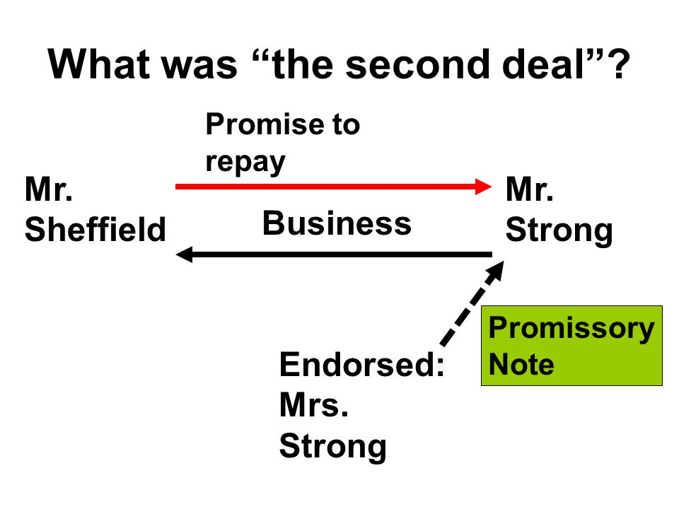What was the second deal . Mr. Sheffield Mr. Strong Business Promise to repay Endorsed: Mrs.