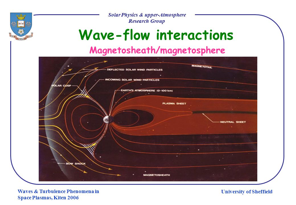 University of Sheffield Solar Physics & upper-Atmosphere Research Group Waves & Turbulence Phenomena in Space Plasmas, Kiten 2006 Wave-flow interactio
