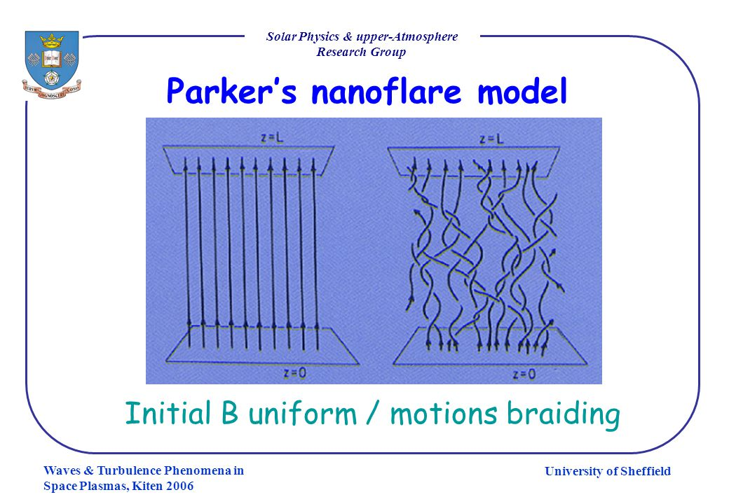University of Sheffield Solar Physics & upper-Atmosphere Research Group Waves & Turbulence Phenomena in Space Plasmas, Kiten 2006 Parker's nanoflare m