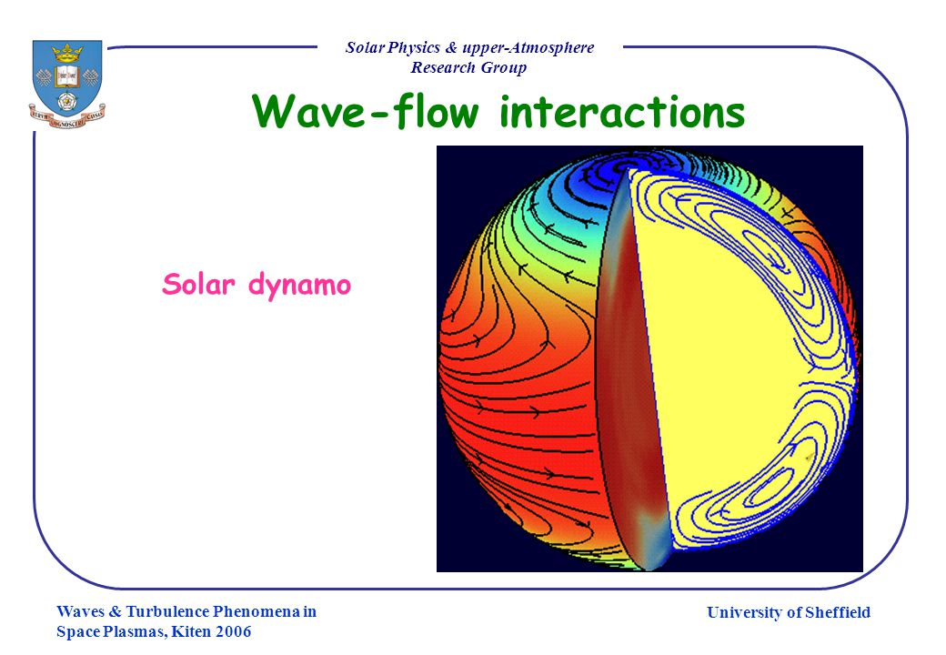 University of Sheffield Solar Physics & upper-Atmosphere Research Group Waves & Turbulence Phenomena in Space Plasmas, Kiten 2006 Equation of wave energy W – wave energy density ( kinetic+magnetic+thermal) S – wave energy flux