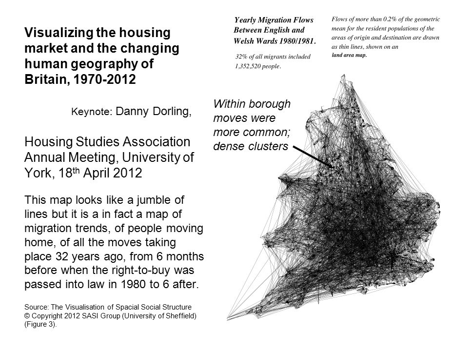 Visualizing the housing market and the changing human geography of Britain, 1970-2012 Keynote: Danny Dorling, Housing Studies Association Annual Meeting, University of York, 18 th April 2012 This map looks like a jumble of lines but it is a in fact a map of migration trends, of people moving home, of all the moves taking place 32 years ago, from 6 months before when the right-to-buy was passed into law in 1980 to 6 after.