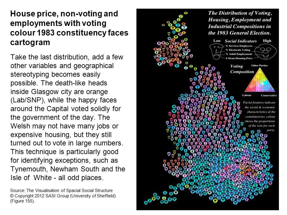 House price, non-voting and employments with voting colour 1983 constituency faces cartogram Take the last distribution, add a few other variables and geographical stereotyping becomes easily possible.