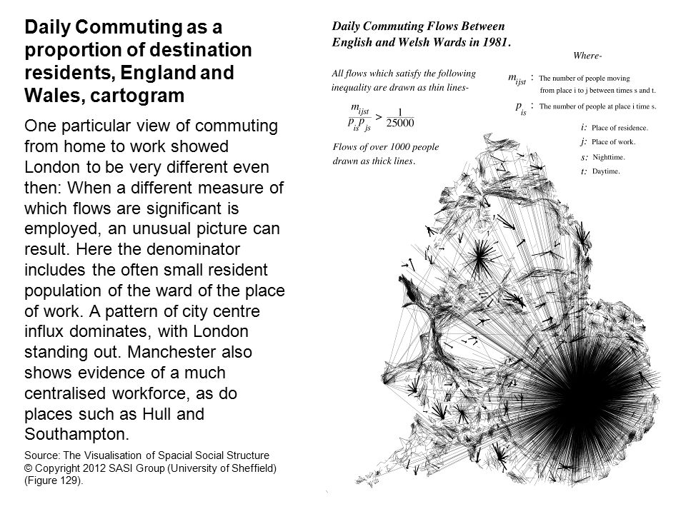 Daily Commuting as a proportion of destination residents, England and Wales, cartogram One particular view of commuting from home to work showed London to be very different even then: When a different measure of which flows are significant is employed, an unusual picture can result.
