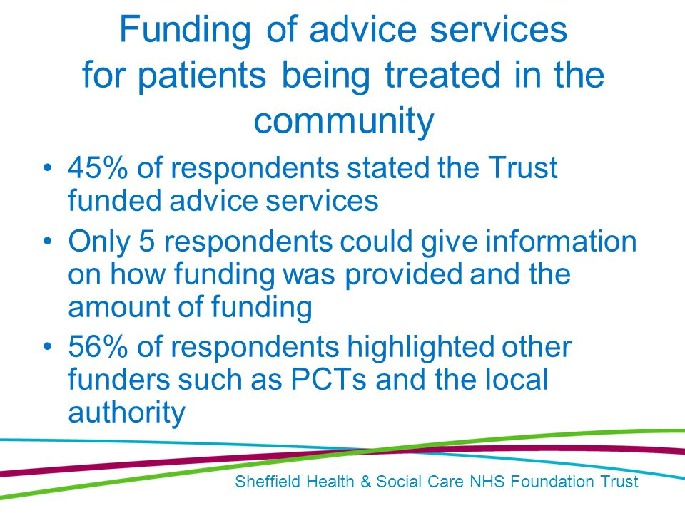 Sheffield Health & Social Care NHS Foundation Trust Funding of advice services for patients being treated in the community 45% of respondents stated the Trust funded advice services Only 5 respondents could give information on how funding was provided and the amount of funding 56% of respondents highlighted other funders such as PCTs and the local authority