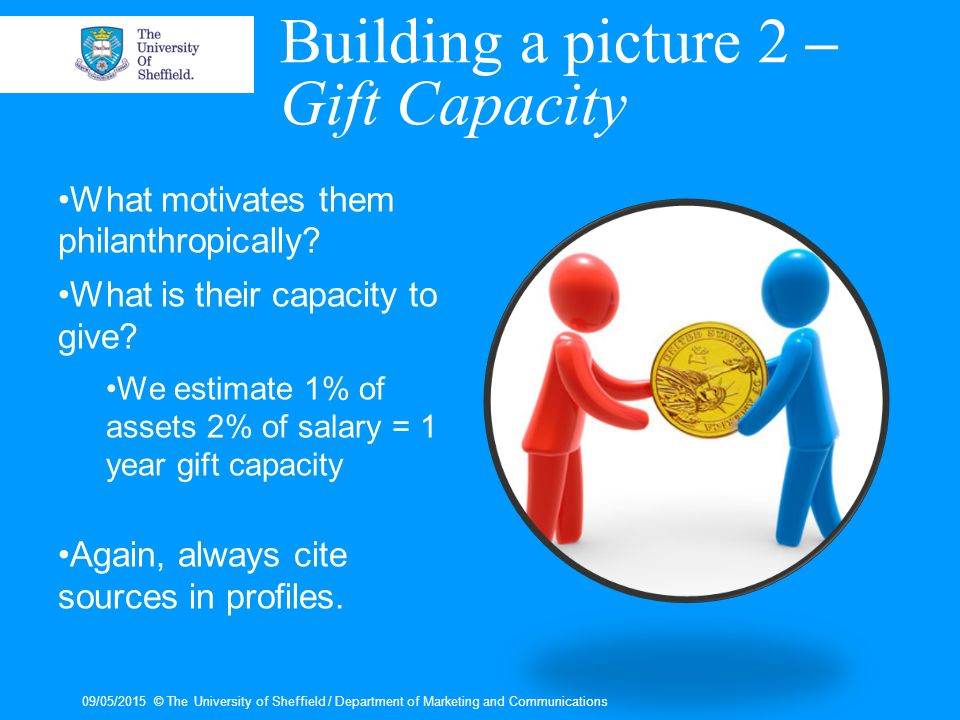 Building a picture 2 – Gift Capacity What motivates them philanthropically.