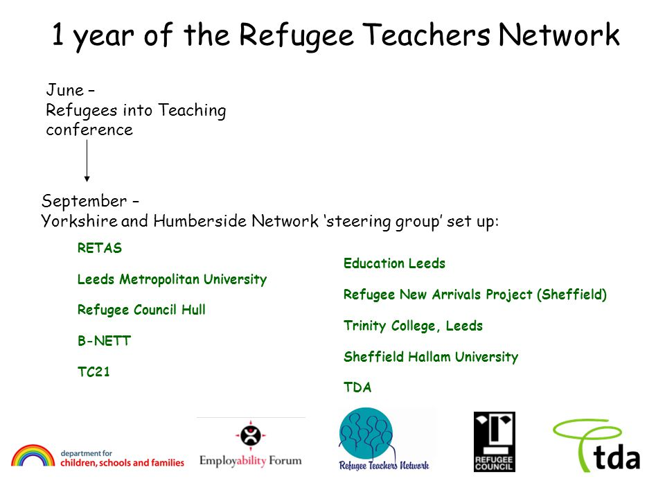 1 year of the Refugee Teachers Network June – Refugees into Teaching conference September – Yorkshire and Humberside Network 'steering group' set up: RETAS Education Leeds Leeds Metropolitan University Refugee New Arrivals Project (Sheffield) Refugee Council Hull Trinity College, Leeds B-NETT Sheffield Hallam University TC21 TDA