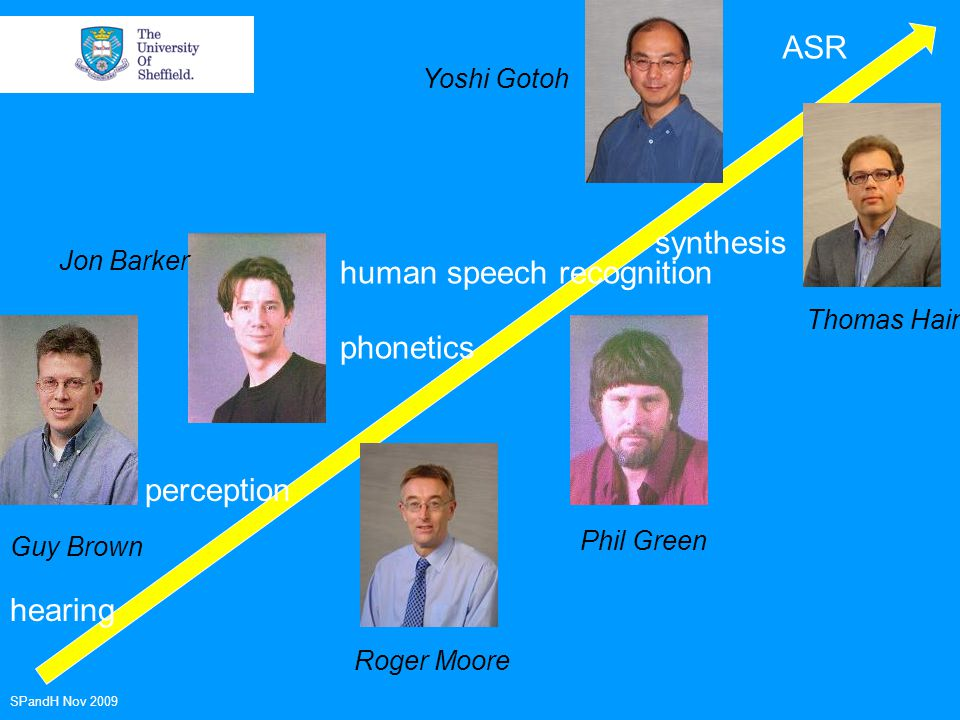 SPandH Nov 2009 hearing phonetics perception human speech recognition ASR synthesis Thomas Hain Yoshi Gotoh Jon Barker Phil Green Roger Moore Guy Brow