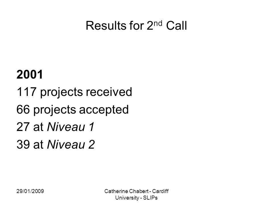 29/01/2009Catherine Chabert - Cardiff University - SLIPs Results for 2 nd Call 2001 117 projects received 66 projects accepted 27 at Niveau 1 39 at Ni
