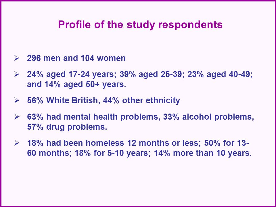 Profile of the study respondents  296 men and 104 women  24% aged 17-24 years; 39% aged 25-39; 23% aged 40-49; and 14% aged 50+ years.