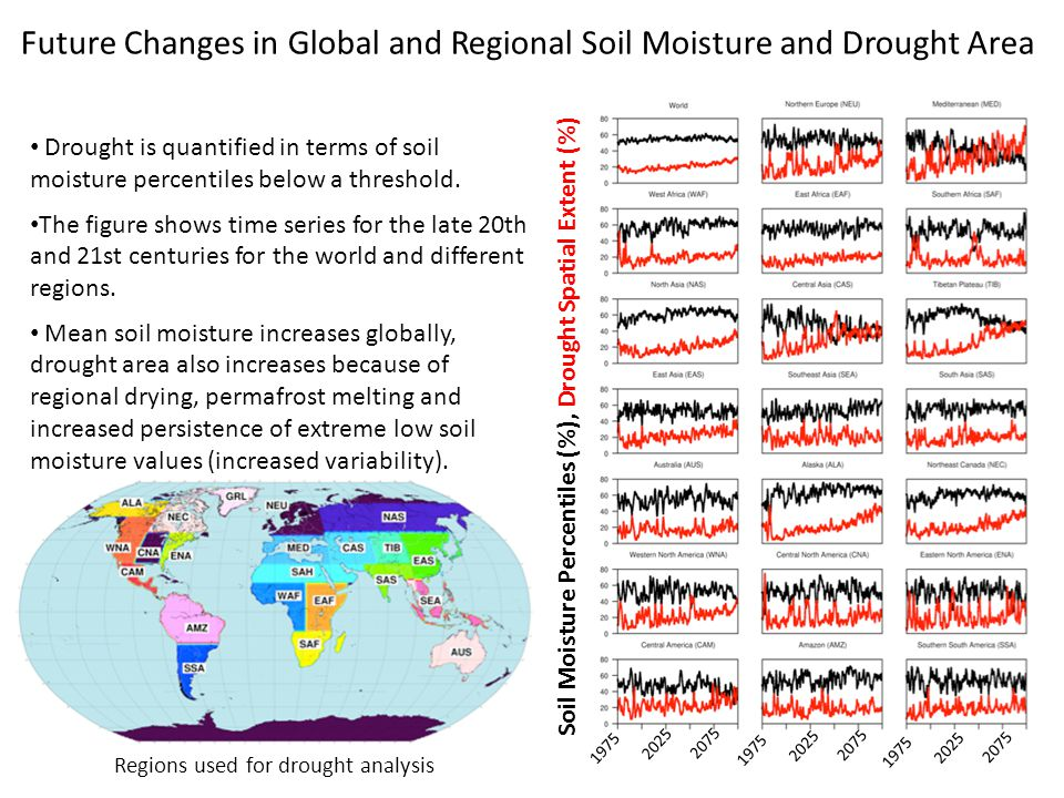 Regions used for drought analysis Future Changes in Global and Regional Soil Moisture and Drought Area Drought is quantified in terms of soil moisture