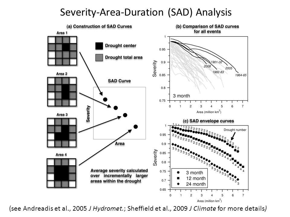 Severity-Area-Duration (SAD) Analysis (see Andreadis et al., 2005 J Hydromet.; Sheffield et al., 2009 J Climate for more details)