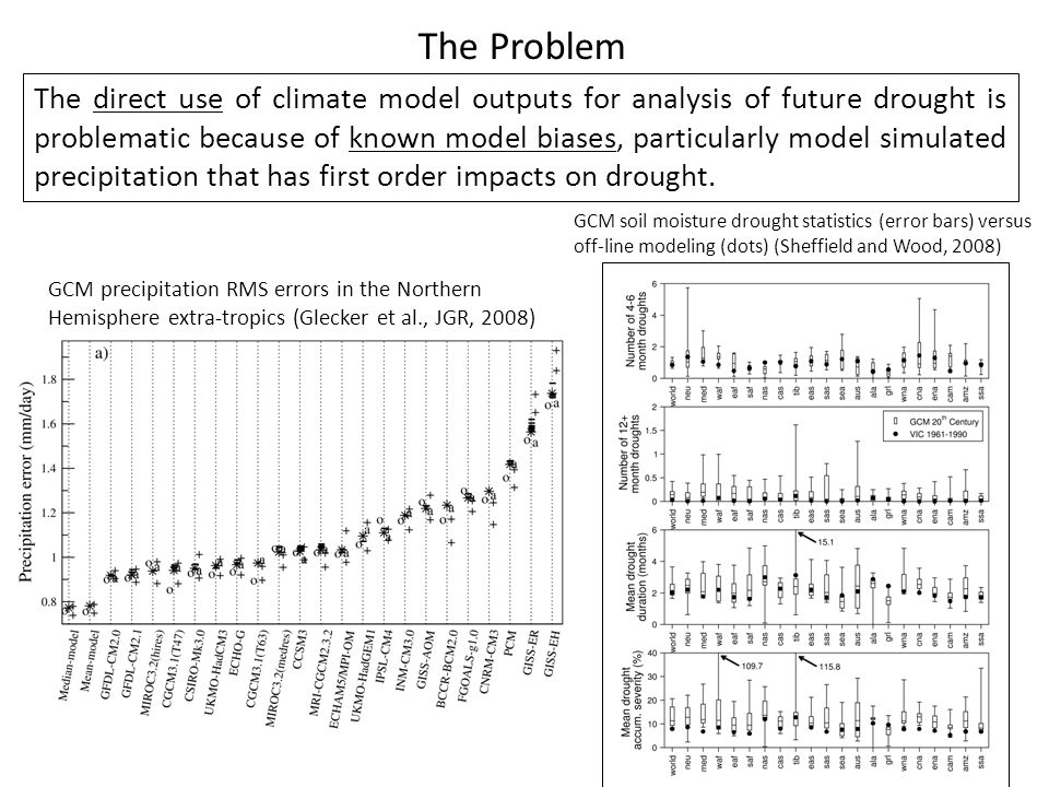 The direct use of climate model outputs for analysis of future drought is problematic because of known model biases, particularly model simulated precipitation that has first order impacts on drought.