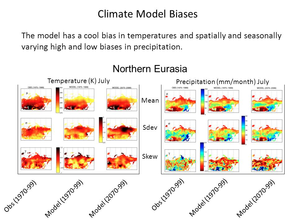 Climate Model Biases Temperature (K) July Precipitation (mm/month) July The model has a cool bias in temperatures and spatially and seasonally varying high and low biases in precipitation.