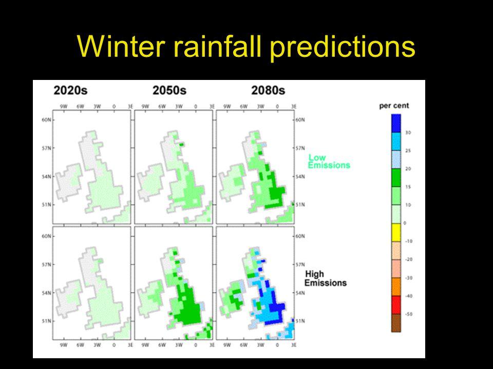 Winter rainfall predictions
