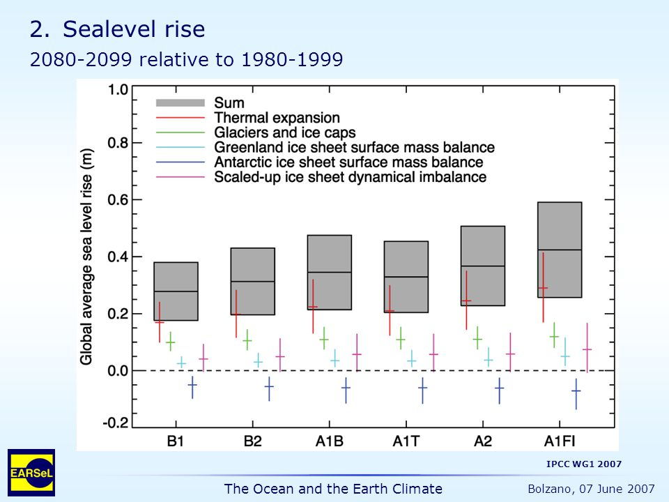 The Ocean and the Earth Climate Bolzano, 07 June 2007 2.Sealevel rise 2080-2099 relative to 1980-1999 IPCC WG1 2007