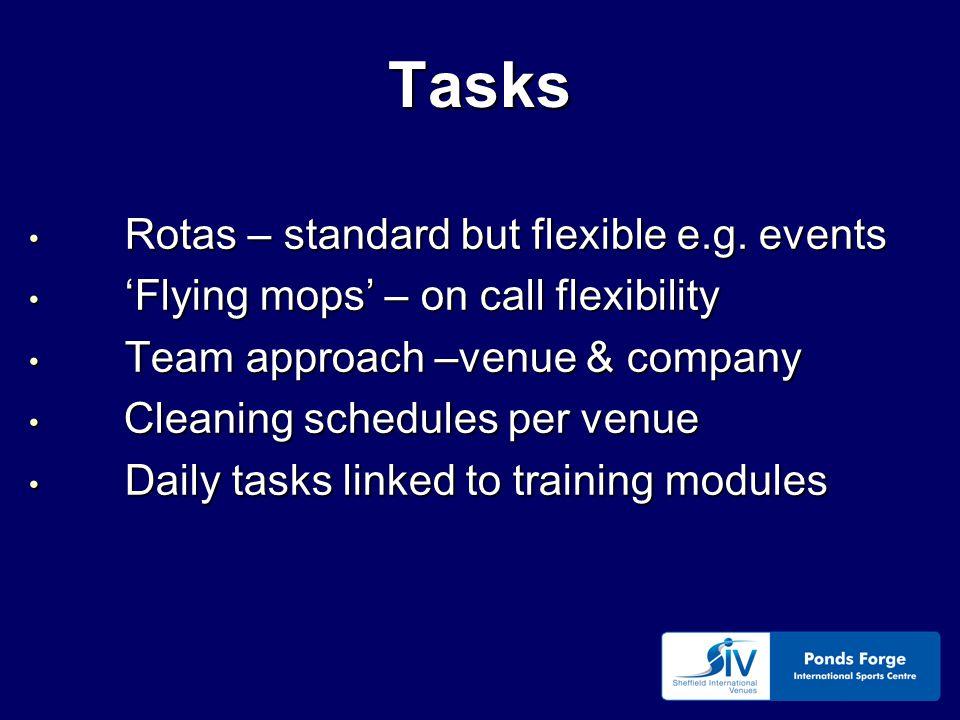 Tasks Rotas – standard but flexible e.g. events Rotas – standard but flexible e.g.