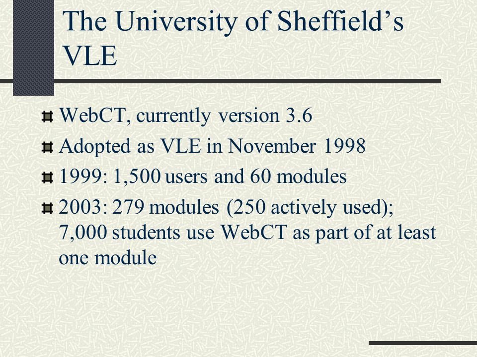 The University of Sheffield's VLE WebCT, currently version 3.6 Adopted as VLE in November 1998 1999: 1,500 users and 60 modules 2003: 279 modules (250 actively used); 7,000 students use WebCT as part of at least one module