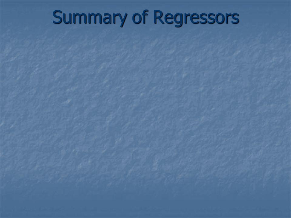 Summary of Regressors