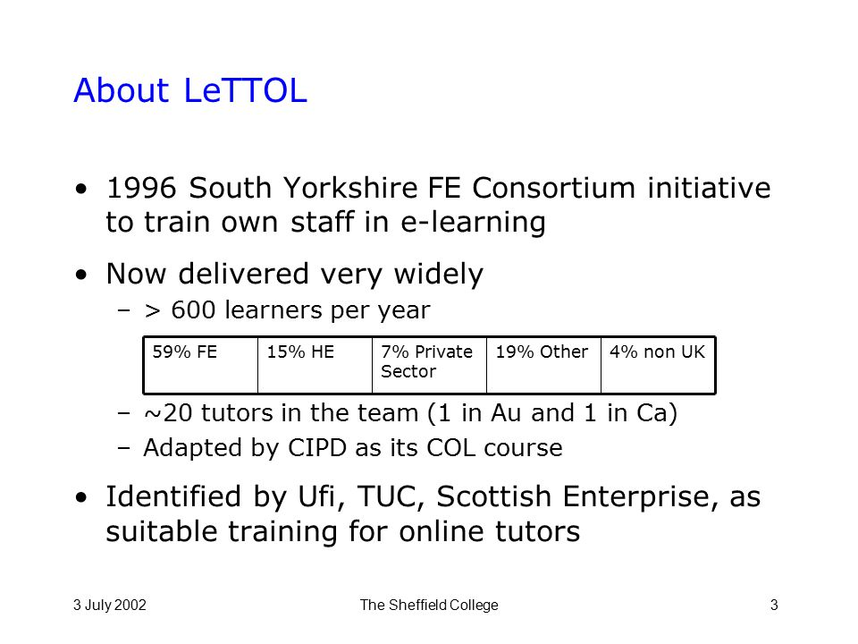 3 July 2002The Sheffield College3 About LeTTOL 1996 South Yorkshire FE Consortium initiative to train own staff in e-learning Now delivered very widely –> 600 learners per year –~20 tutors in the team (1 in Au and 1 in Ca) –Adapted by CIPD as its COL course Identified by Ufi, TUC, Scottish Enterprise, as suitable training for online tutors 4% non UK19% Other7% Private Sector 15% HE59% FE