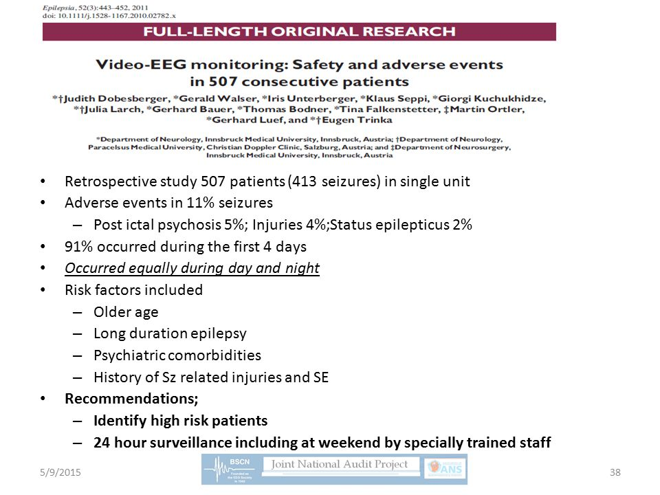 Retrospective study 507 patients (413 seizures) in single unit Adverse events in 11% seizures – Post ictal psychosis 5%; Injuries 4%;Status epilepticu