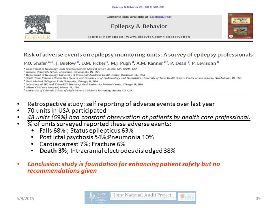 Retrospective study: self reporting of adverse events over last year 70 units in USA participated 48 units (69%) had constant observation of patients by health care professional.