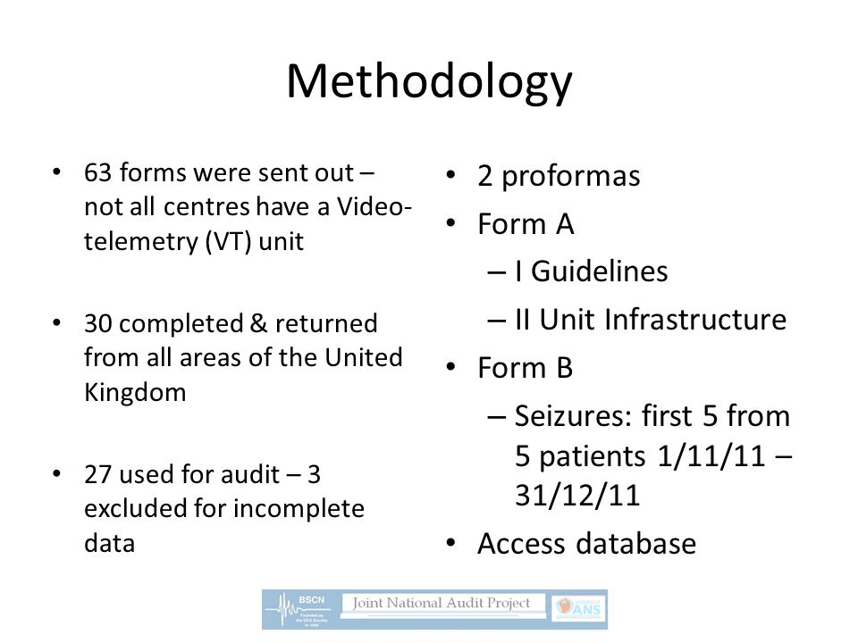 Methodology 63 forms were sent out – not all centres have a Video- telemetry (VT) unit 30 completed & returned from all areas of the United Kingdom 27