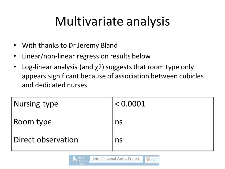 Multivariate analysis With thanks to Dr Jeremy Bland Linear/non-linear regression results below Log-linear analysis (and χ2) suggests that room type o