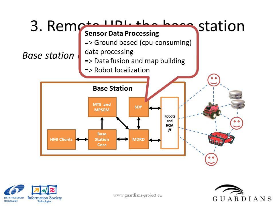 3. Remote HRI: the base station Base station components www.guardians-project.eu MTE and MPSEM Base Station Core MDRD HMI Clients Base Station SDP Sen