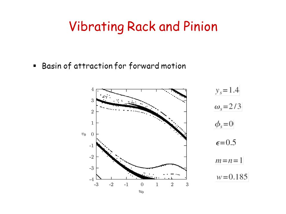 Vibrating Rack and Pinion  Basin of attraction for forward motion