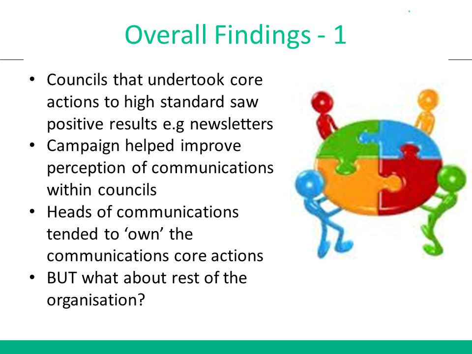 Overall Findings - 1 Councils that undertook core actions to high standard saw positive results e.g newsletters Campaign helped improve perception of communications within councils Heads of communications tended to 'own' the communications core actions BUT what about rest of the organisation?