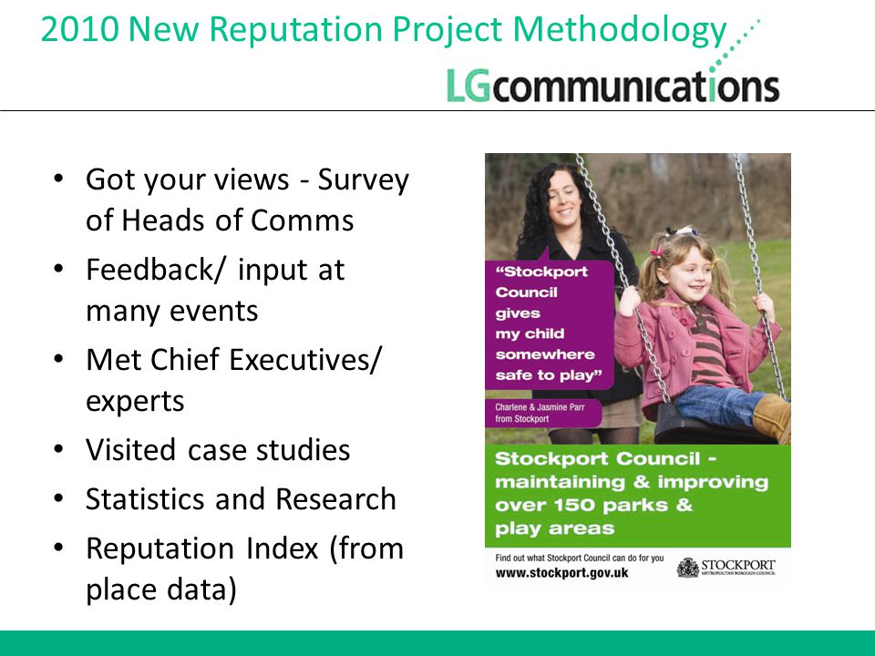 2010 New Reputation Project Methodology Got your views - Survey of Heads of Comms Feedback/ input at many events Met Chief Executives/ experts Visited case studies Statistics and Research Reputation Index (from place data)