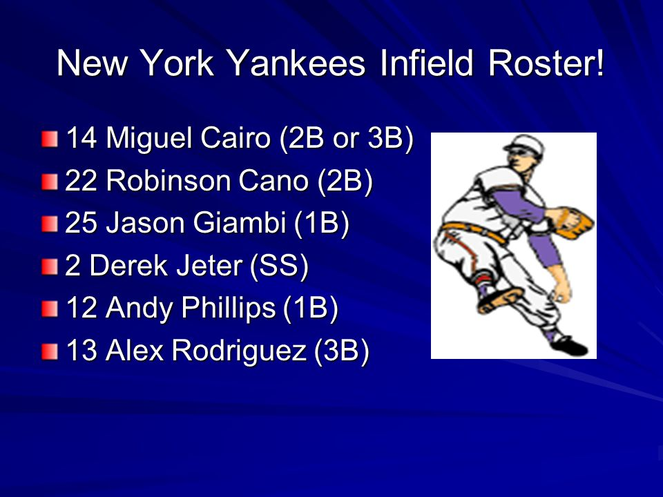 New York Yankees Infield Roster.