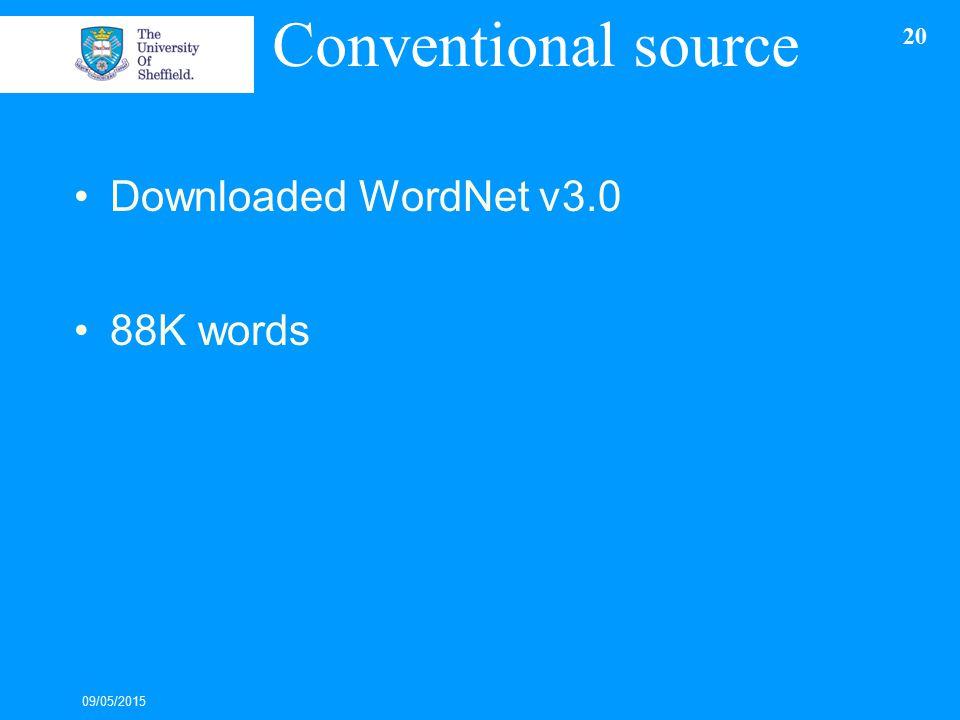 Conventional source Downloaded WordNet v3.0 88K words 09/05/2015 20