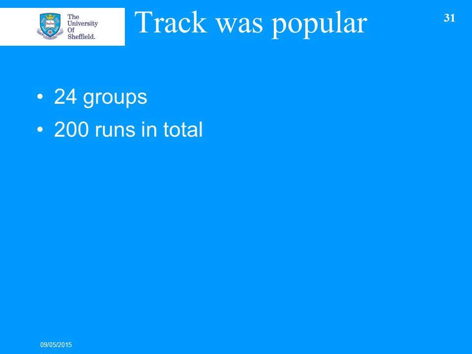 Track was popular 24 groups 200 runs in total 09/05/2015 31