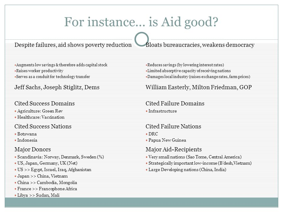 For instance… is Aid good.