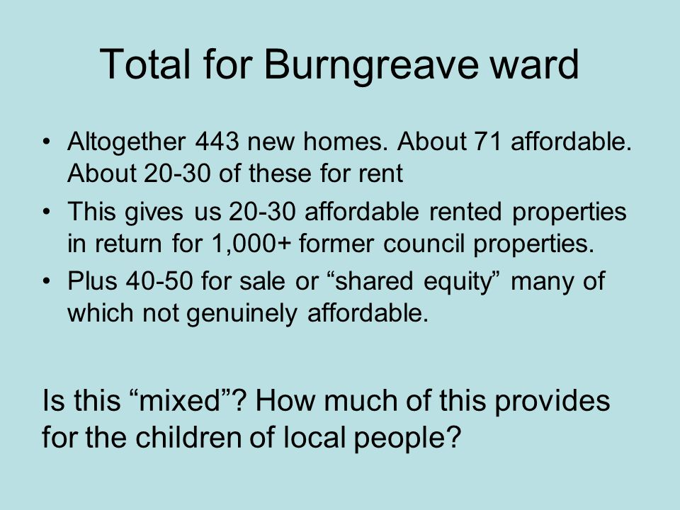 Total for Burngreave ward Altogether 443 new homes.