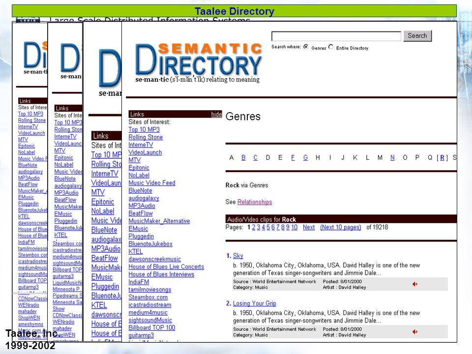 Taalee Directory Careless whisper Taalee, Inc. 1999-2002