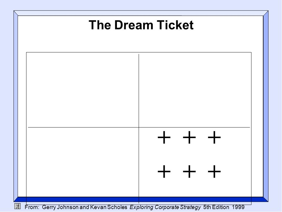 From: Gerry Johnson and Kevan Scholes Exploring Corporate Strategy 5th Edition 1999 The Dream Ticket + + +
