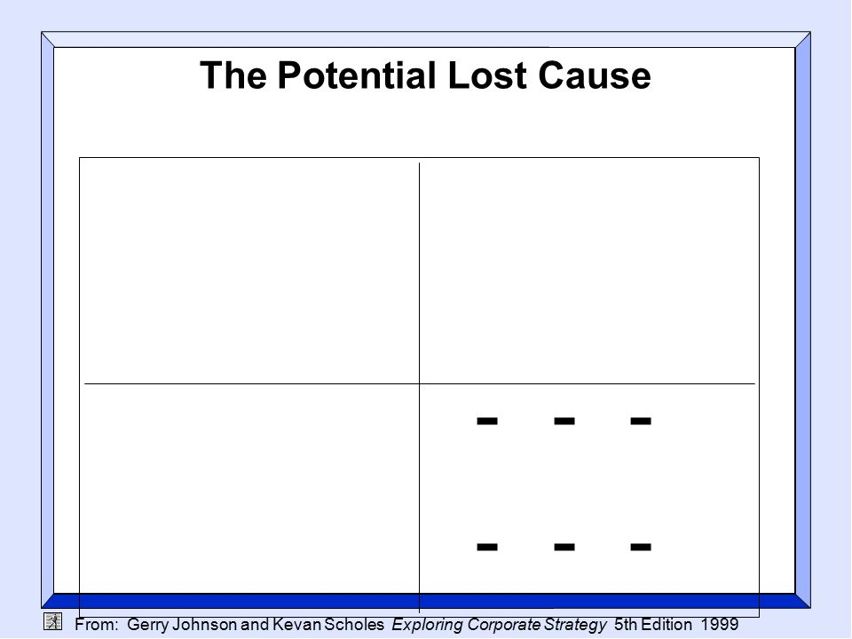 From: Gerry Johnson and Kevan Scholes Exploring Corporate Strategy 5th Edition 1999 The Potential Lost Cause - - -