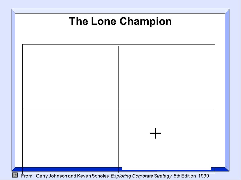 From: Gerry Johnson and Kevan Scholes Exploring Corporate Strategy 5th Edition 1999 The Lone Champion +