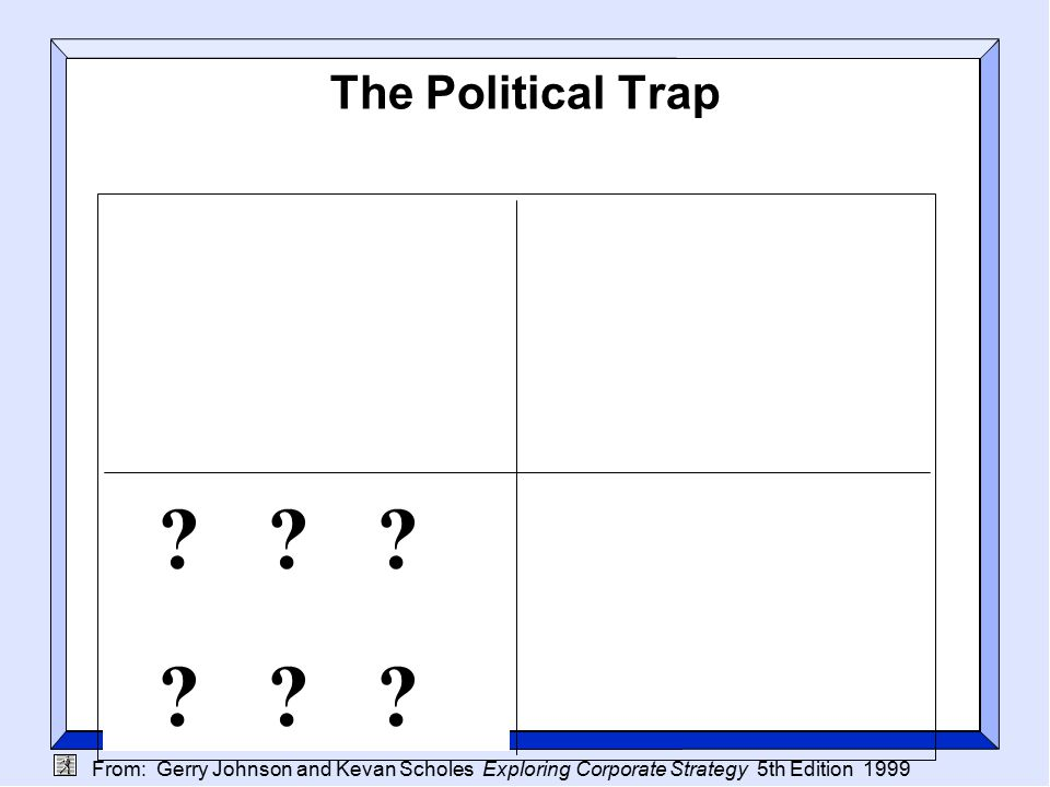 From: Gerry Johnson and Kevan Scholes Exploring Corporate Strategy 5th Edition 1999 The Political Trap .