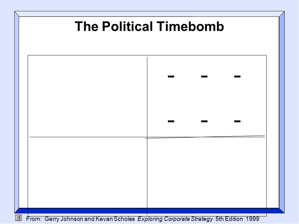 From: Gerry Johnson and Kevan Scholes Exploring Corporate Strategy 5th Edition 1999 The Political Timebomb - - -